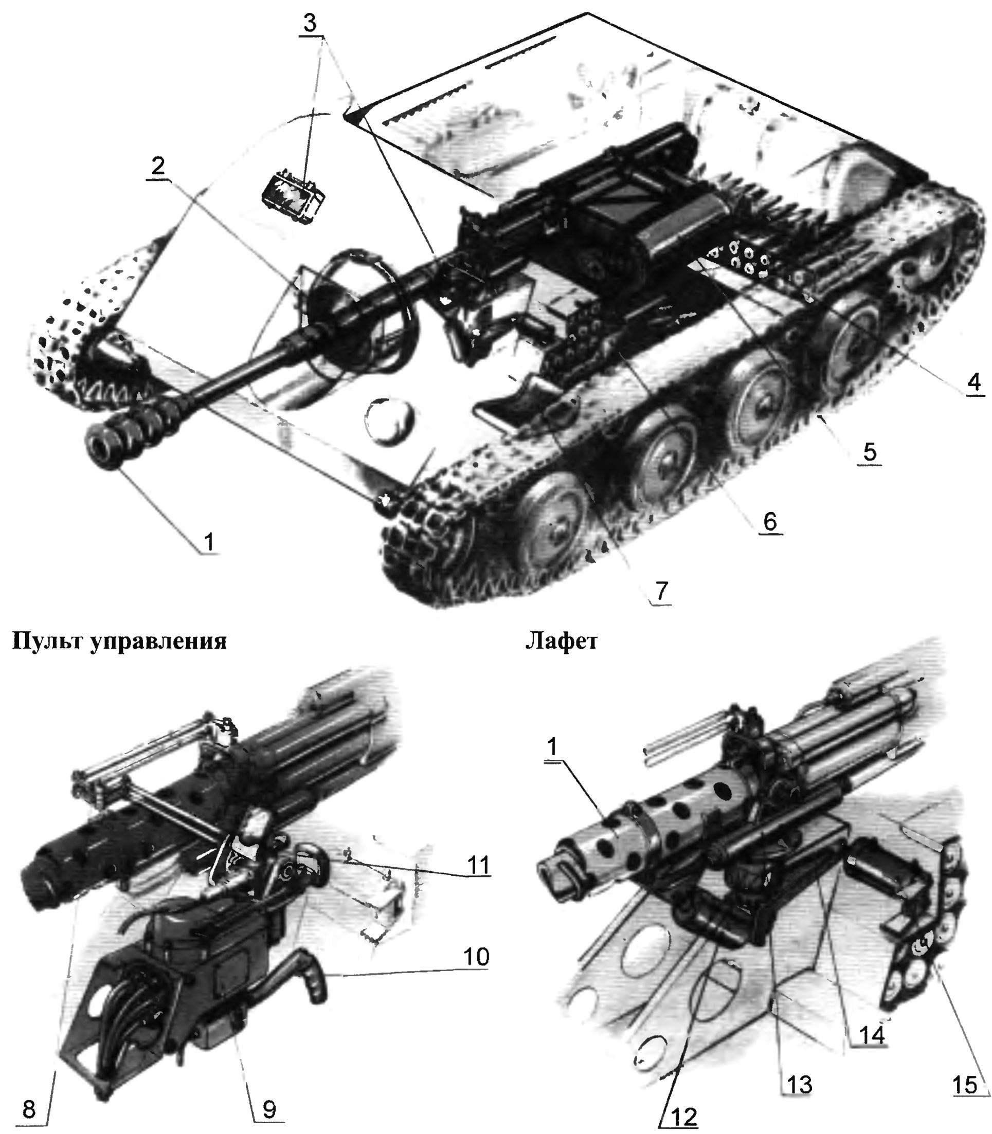 Расположение вооружения