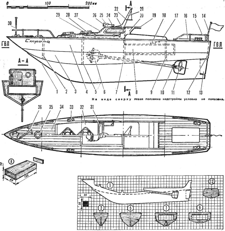 Рис. 1. Модель моторного катера
