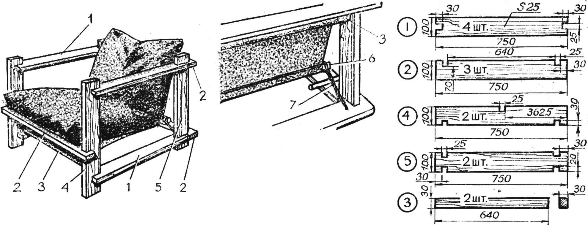 Рис. 2. Рамочное кресло с мягкими подушками