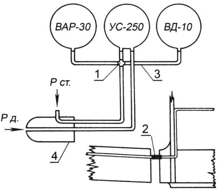 Система приёмников воздушного давления