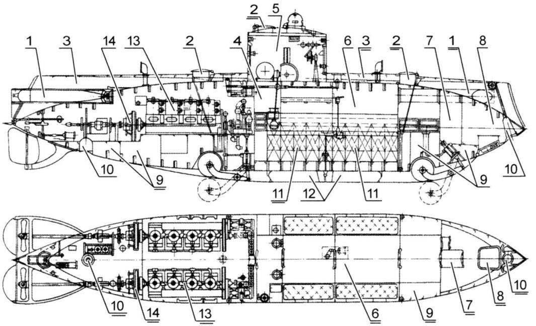 Схема подводной лодки «Протектор» («Осётр»)
