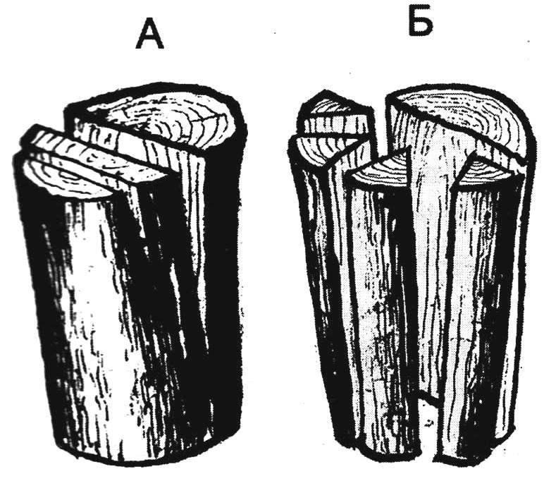 Рис. 2. Способы раскалывания чурбачка на бруски