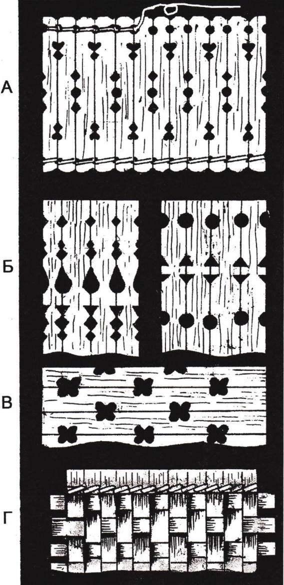 Рис. 5. Виды фигурных прорезных полосок