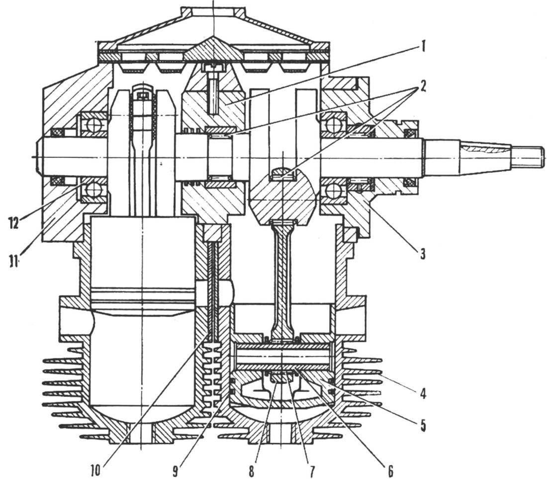 Компоновка двигателя
