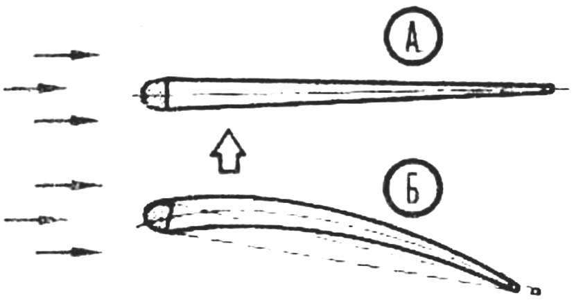 Схема деформации обшивки крыла