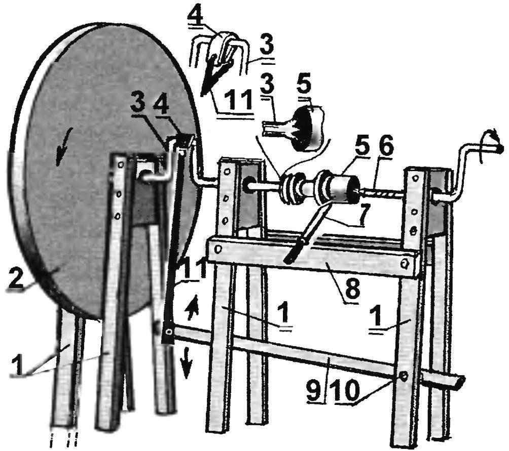 Рис. 2. Станок для вытачивания фигурных деревянных деталей