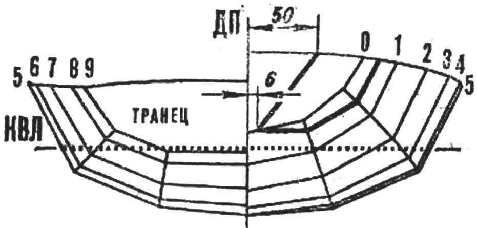 Теоретический чертеж: проекция «корпус».