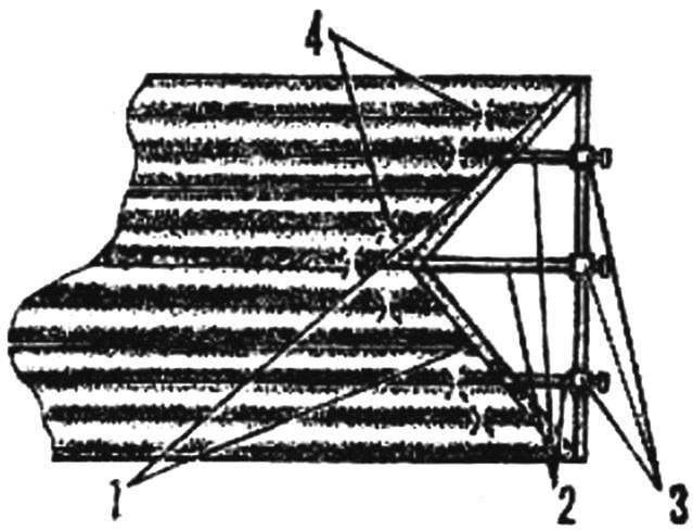 Рис. 3. Носовая часть полотнища (вид сверху)