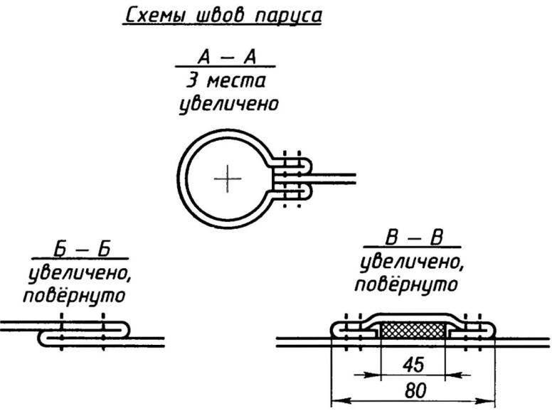 Схемы швов паруса