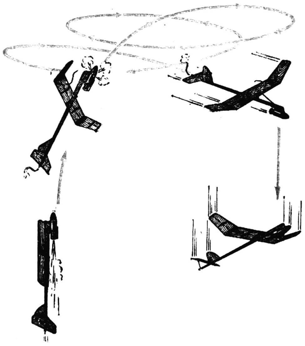 Схема полета модели ракетоплана.