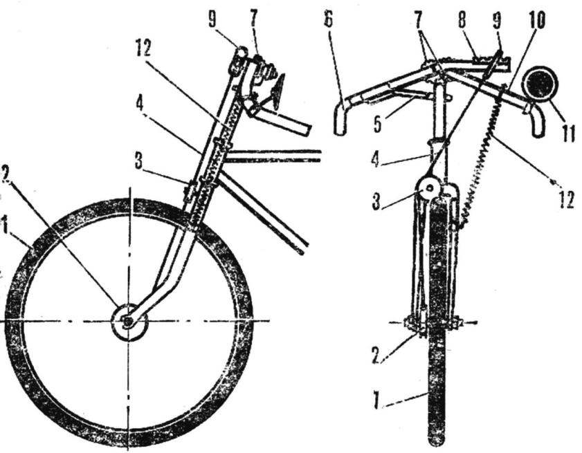 Рис. 1. Схема ручного привода