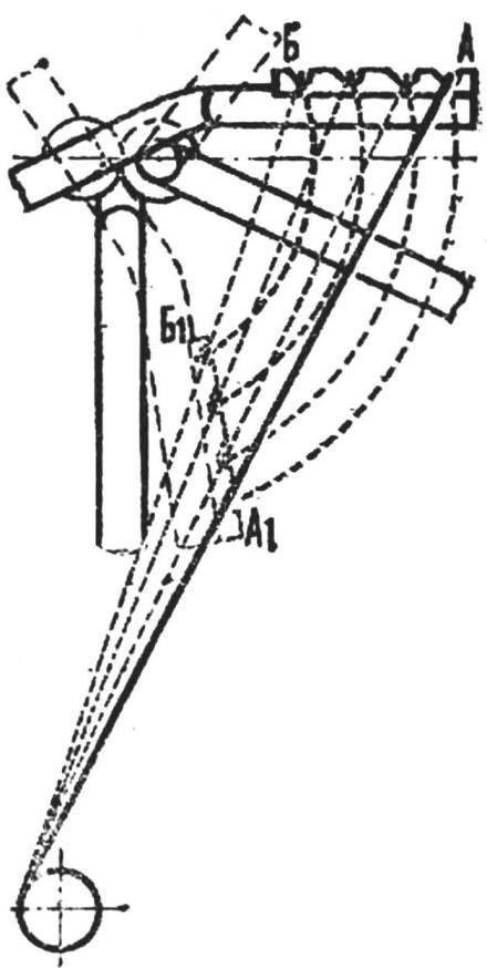 Рис. 7. Диаграмма движений гребенки с тросиком