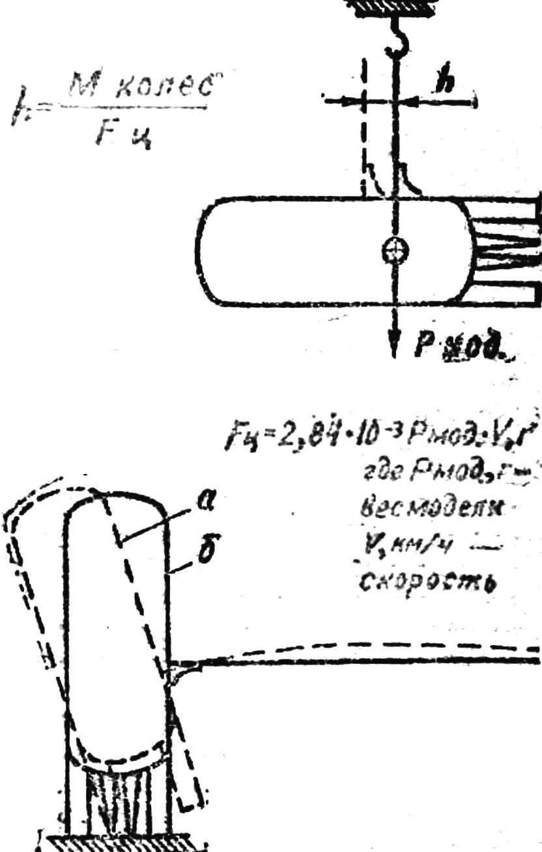 Рис. 3. Коррекция положения кордовой планки по высоте: а — движение модели при заезде со стандартным положением планки, б — при скорректированном положении планки.