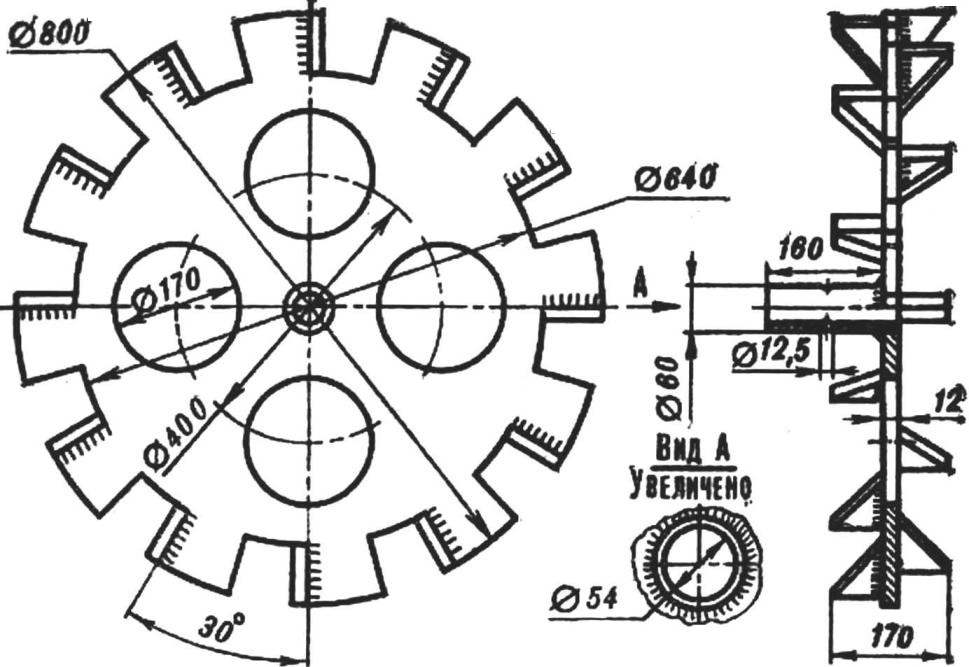 Fig. 5. The wheel.