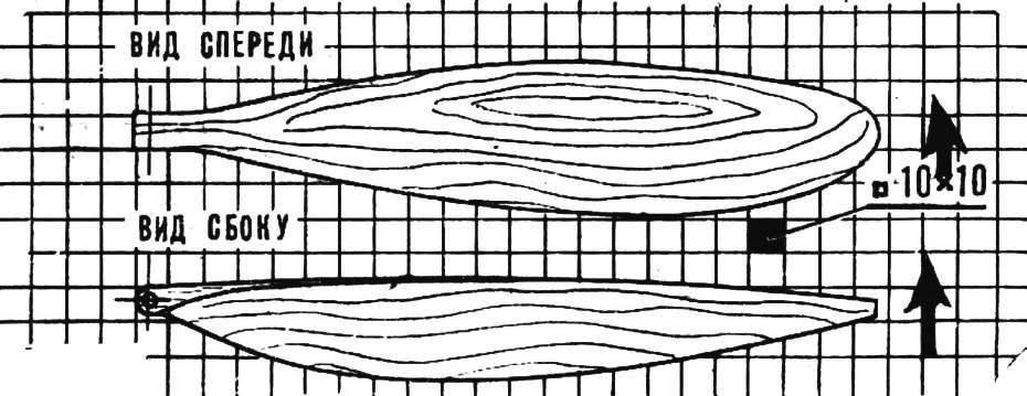 Рис. 2. Шаблоны для изготовления винта.