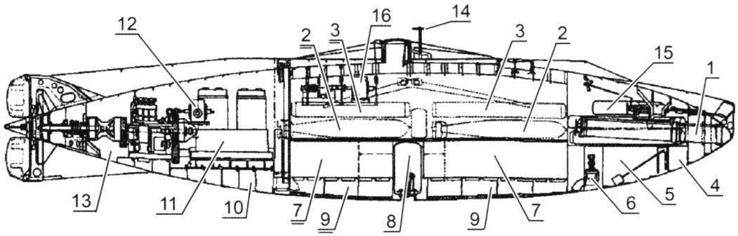Diagram of a submarine