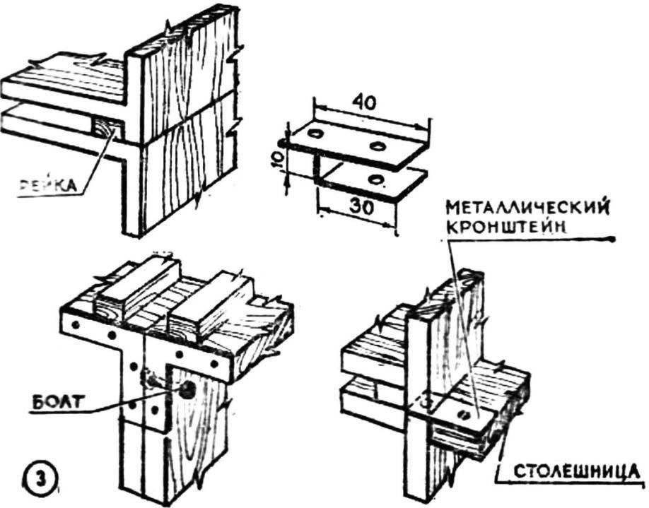 Рис. 3. Кронштейн стола и варианты сочленения модулей.