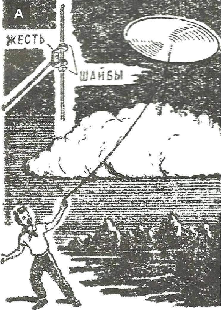 Рис. 1. Летающая игрушка «Муха»
