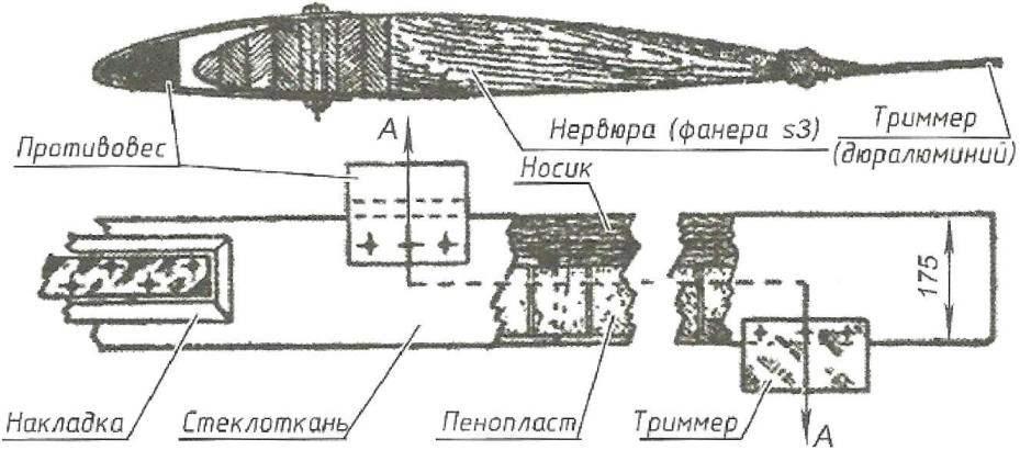 Рис. 6. Конструкция лопасти
