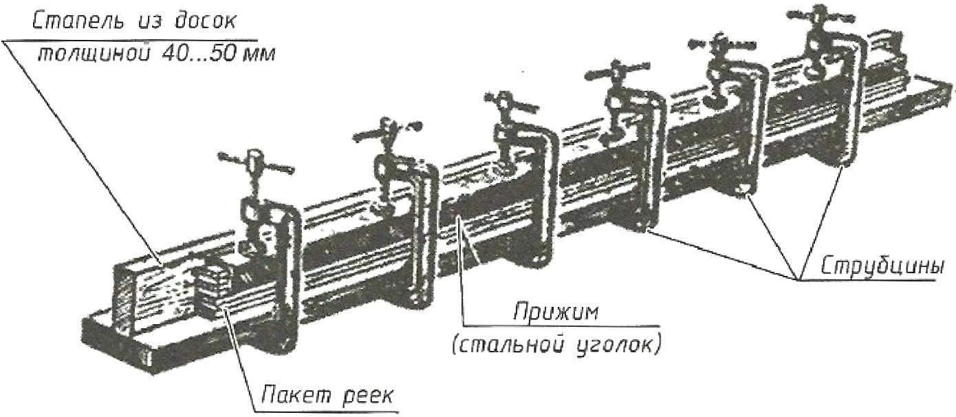 Рис. 7. Обработка пакета