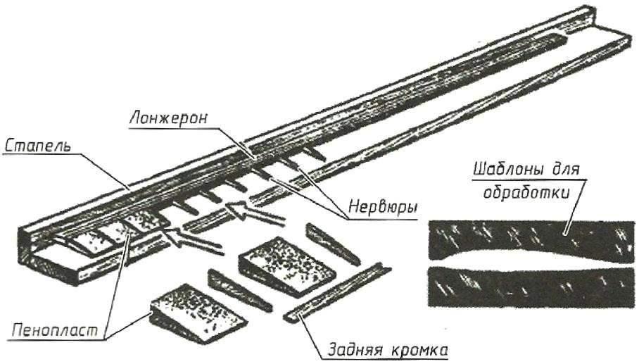 Рис. 8. Склейка в стапеле