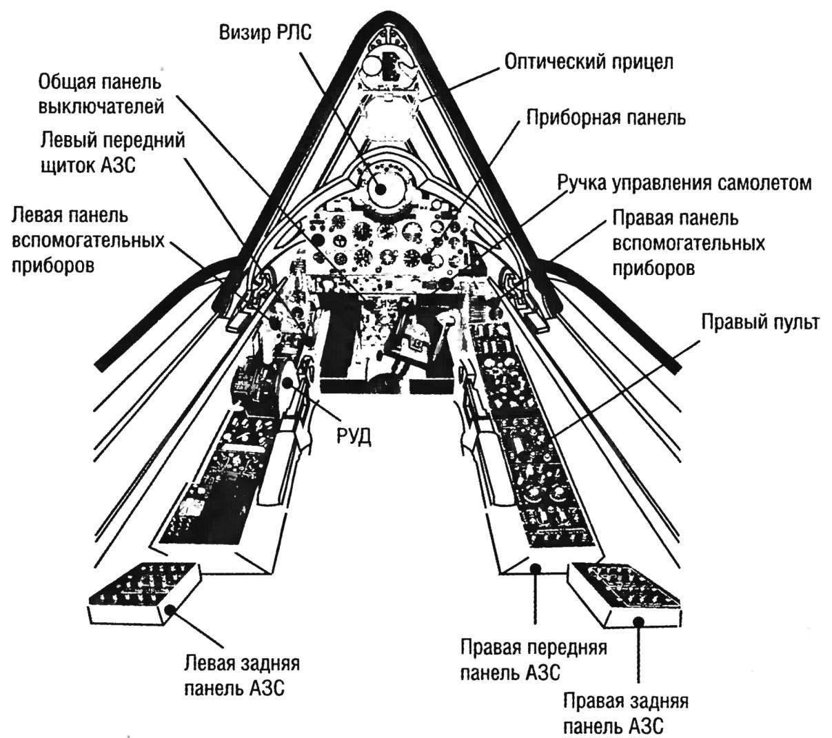 Размещение приборов и органов управления в кабине самолёта F-102A