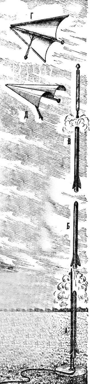 Рис. 4. Основные этапы полета ракетоплана класса S4В с дельтакрылом