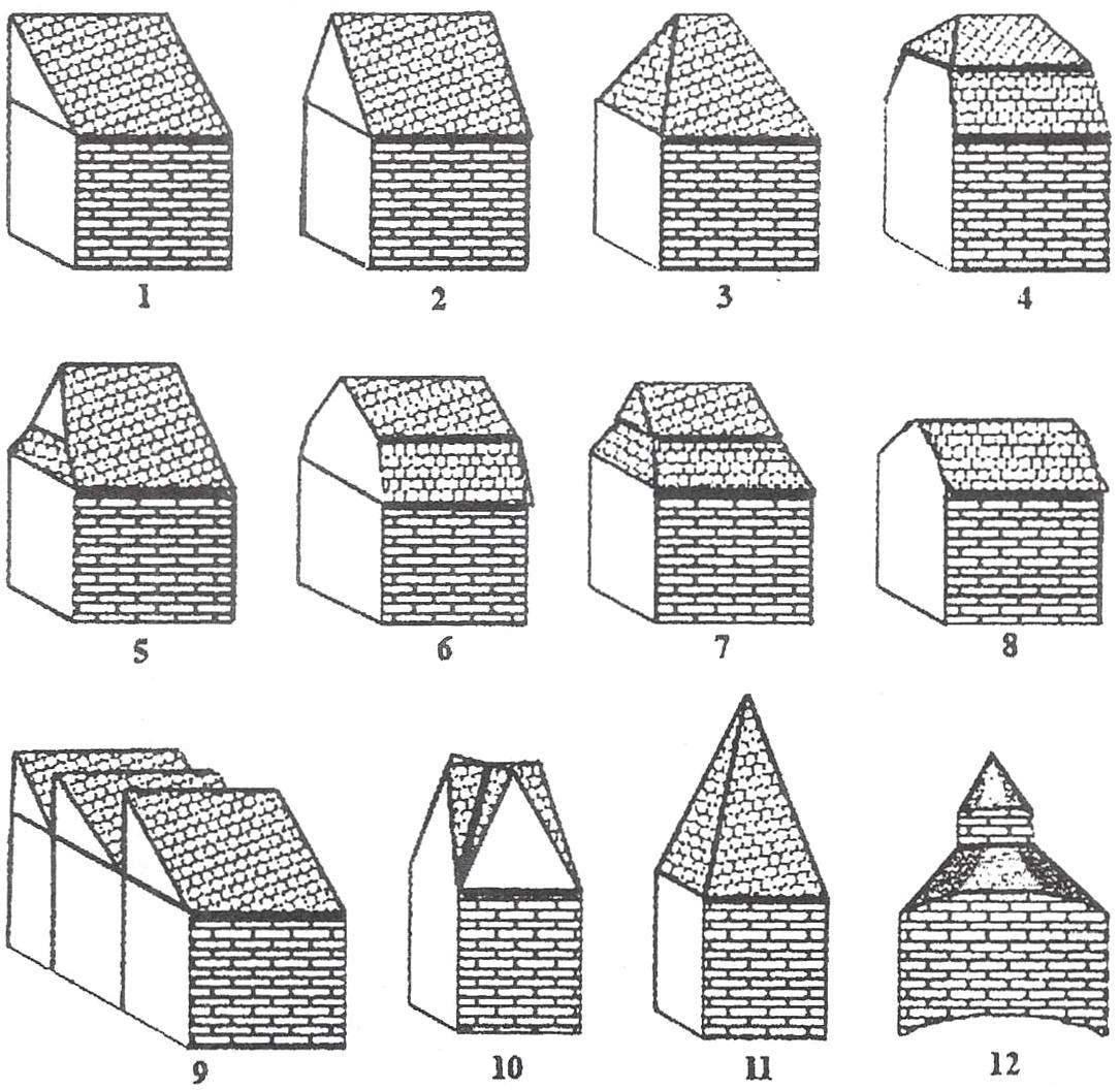 Рис. 1. Некоторые конструкции крыш