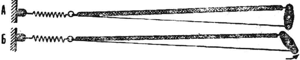 Рис. 2. Схема дифференцированного датчика, реагирующего на скорость возрастания температуры