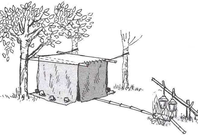 Система теплоотвода от костра для организации импровизированной походной бани