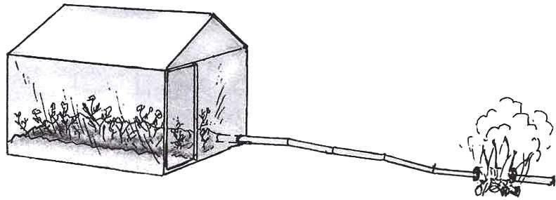 Использование кострового теплопровода для отопления теплицы