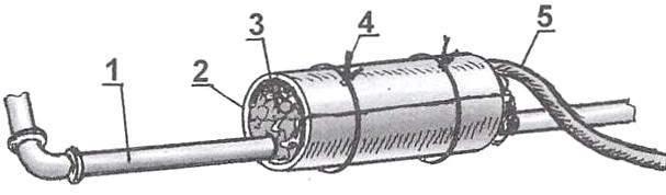 Прогревание замёрзшего водопровода