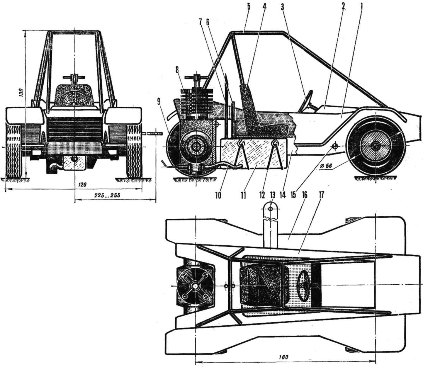 Fig. 1. Training car class