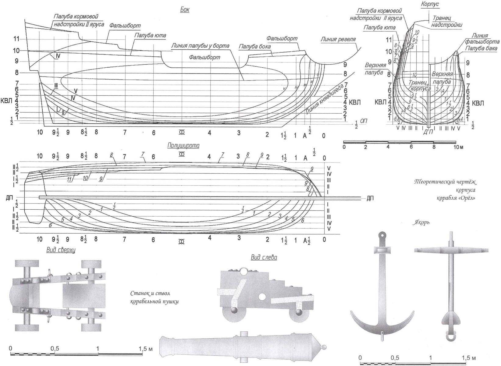 The theoretical drawing of the hull of the ship