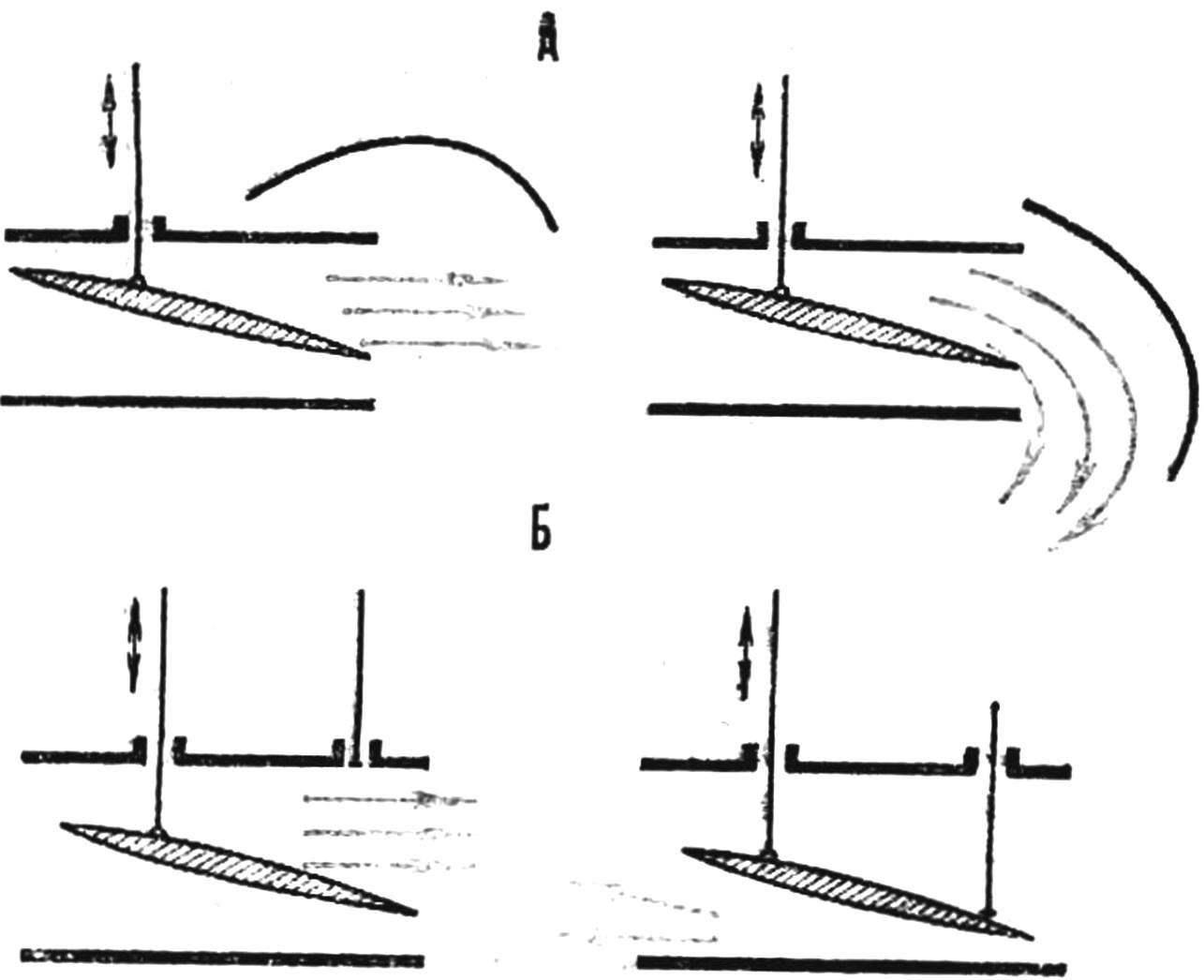 Рис. 3. Два варианта реверсирования тяги