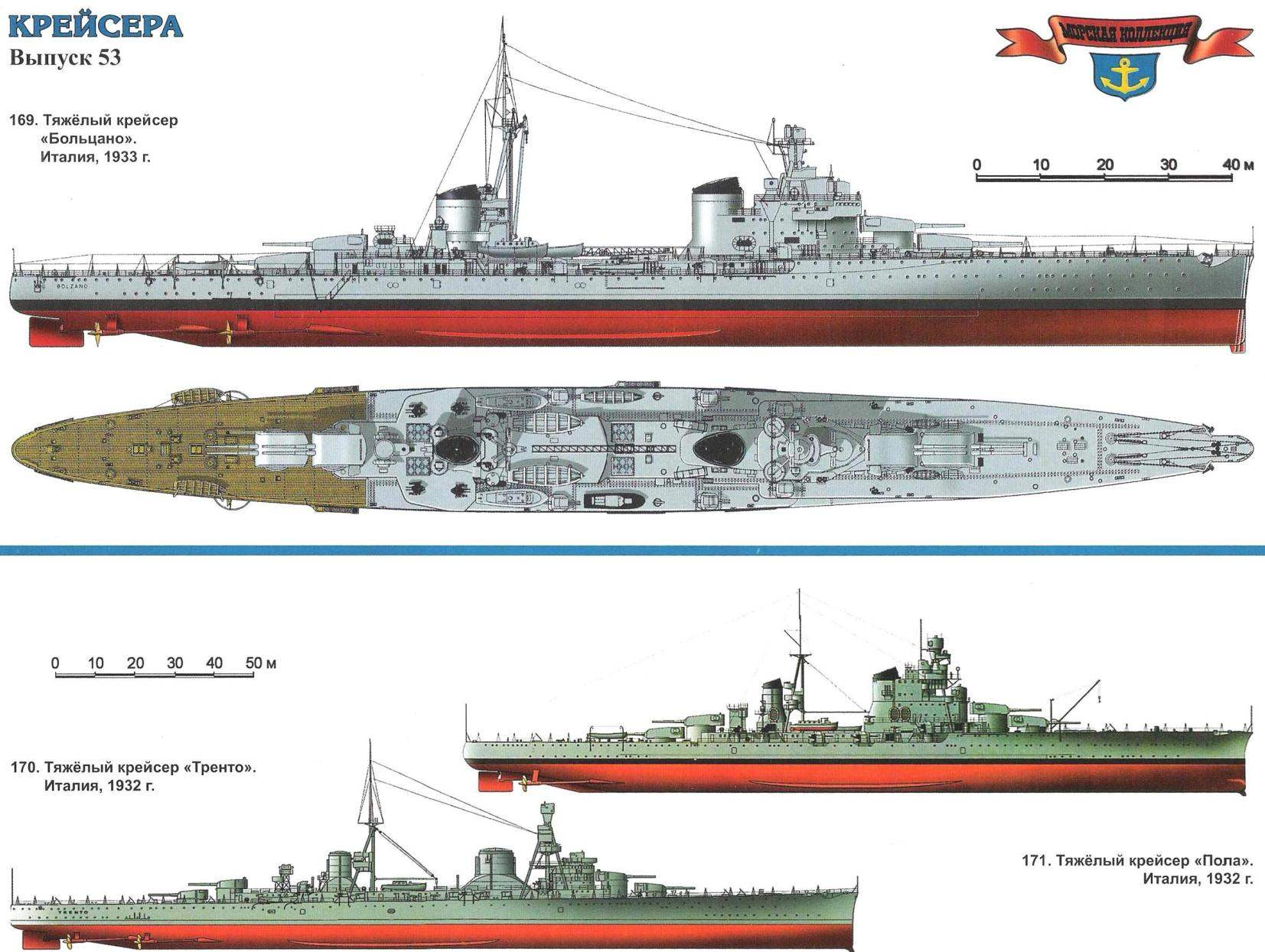 CRUISERS OF ITALY, WORLD WAR II