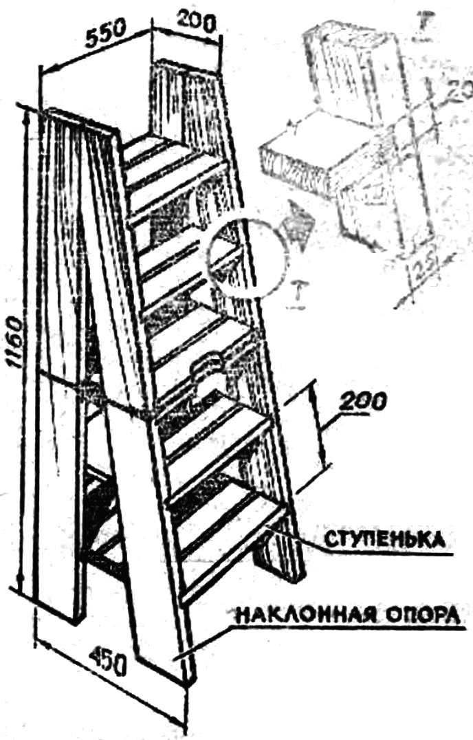 A ladder ready.