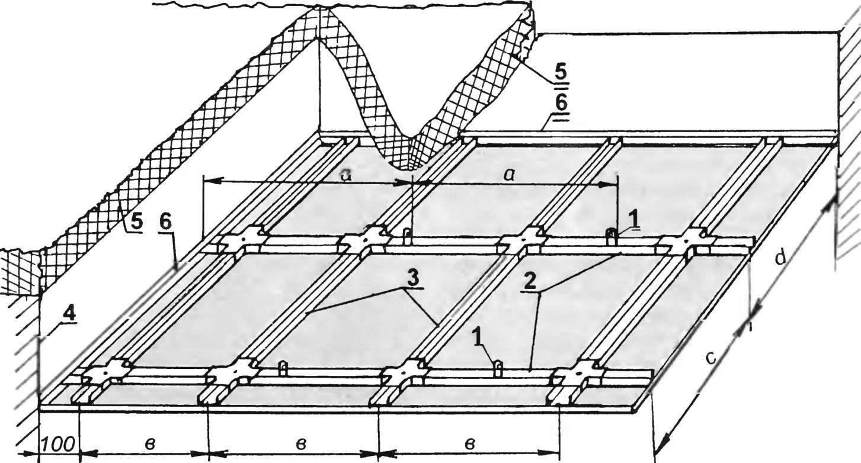 Потолки из гипсокартона монтаж своими руками