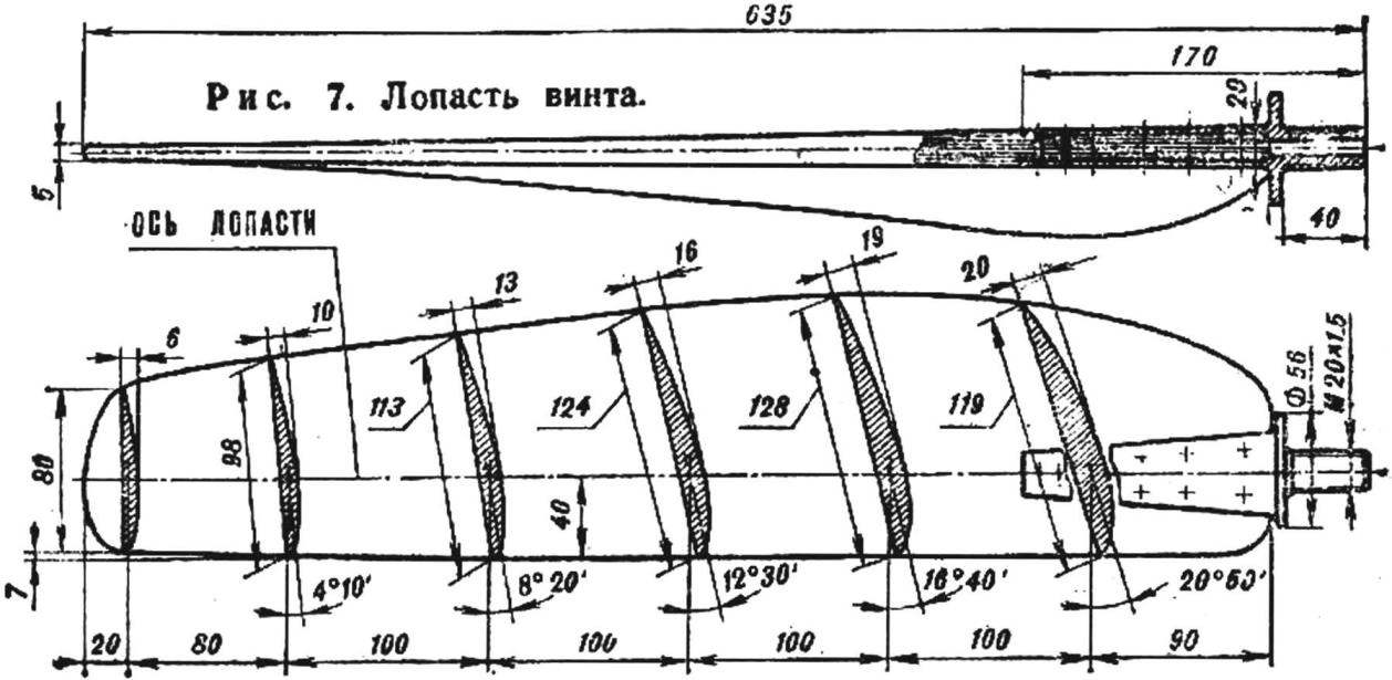 Fig. 7. The blade of the screw.