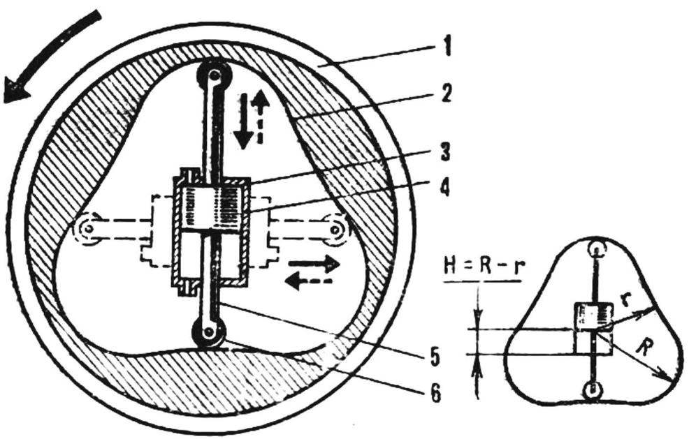 Fig. 2. The scheme of the pneumatic motor in the wheel