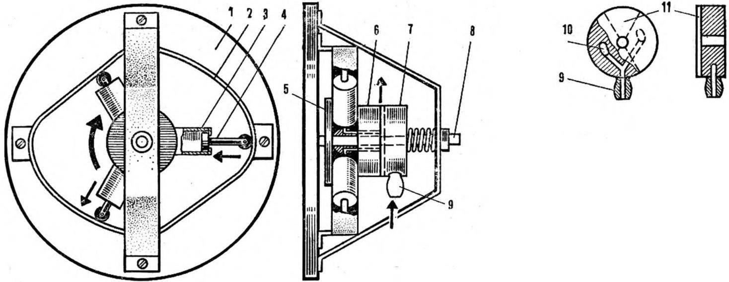 Рис. 3. Схема поршневого бесшатунного двигателя