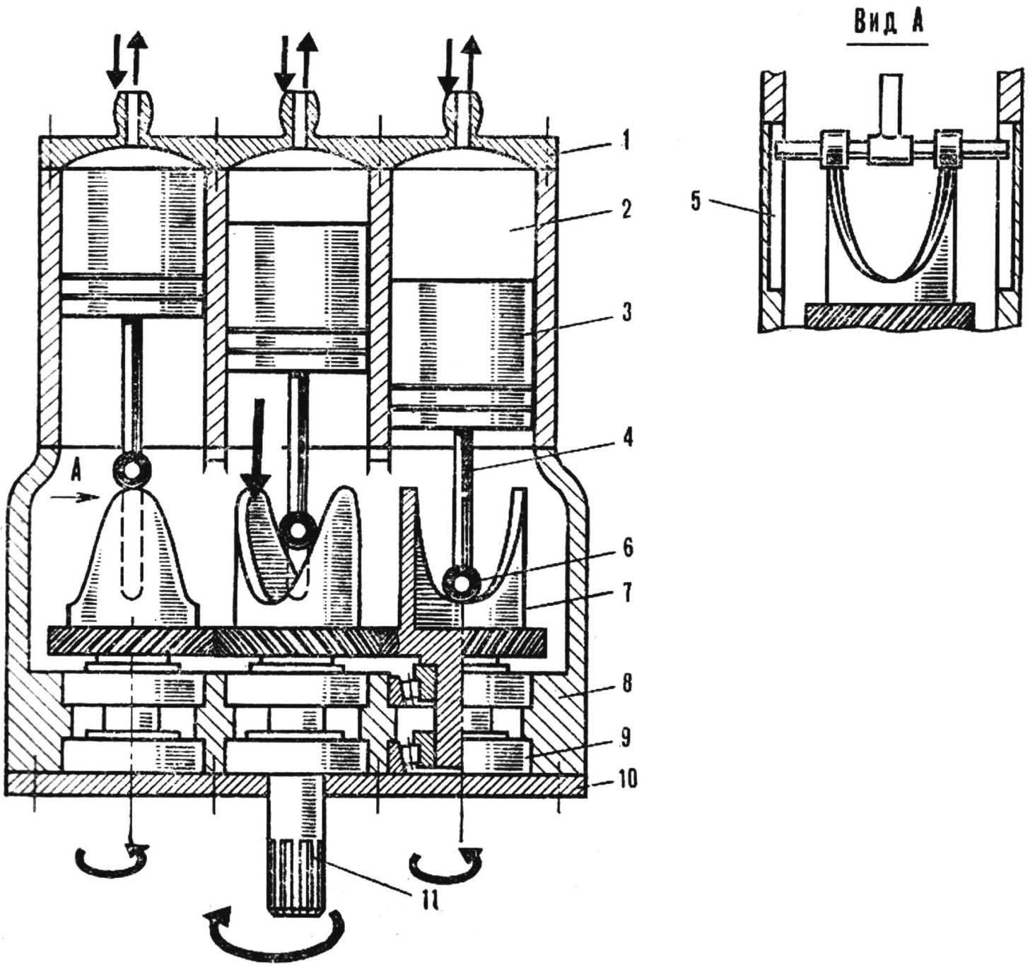 Рис. 4. Схема кулачково-поршневого двигателя