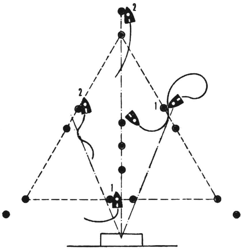 Рис. 4. Типичные ошибки при подходе к воротам