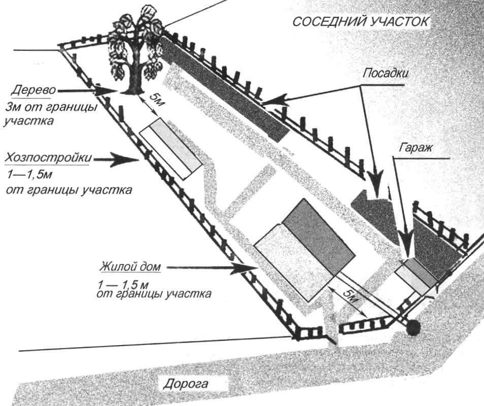 Рис. 1. Примерная схема расположения строений на участке