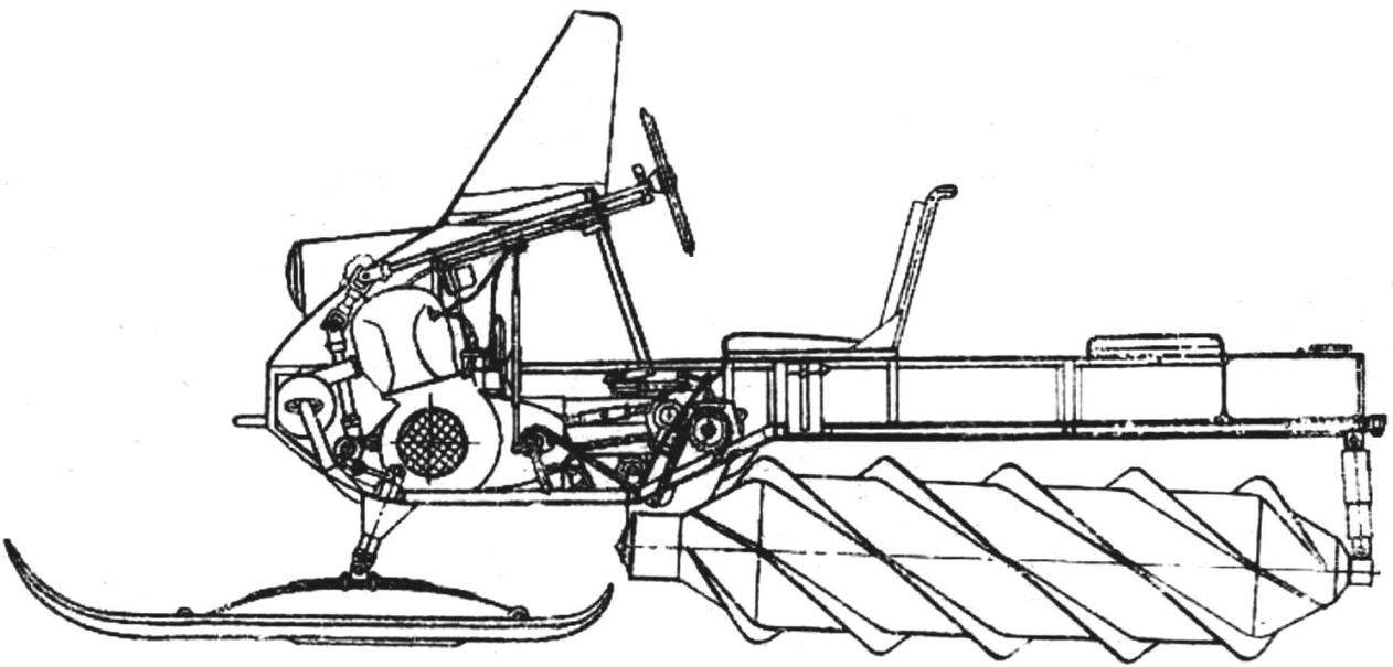 A structural diagram of a snowmobile, GPI-05.
