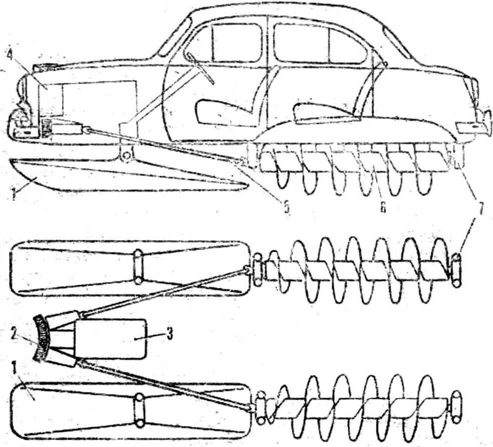 Screw propeller design P. Gavrilov and his snegohod on the basis of the car