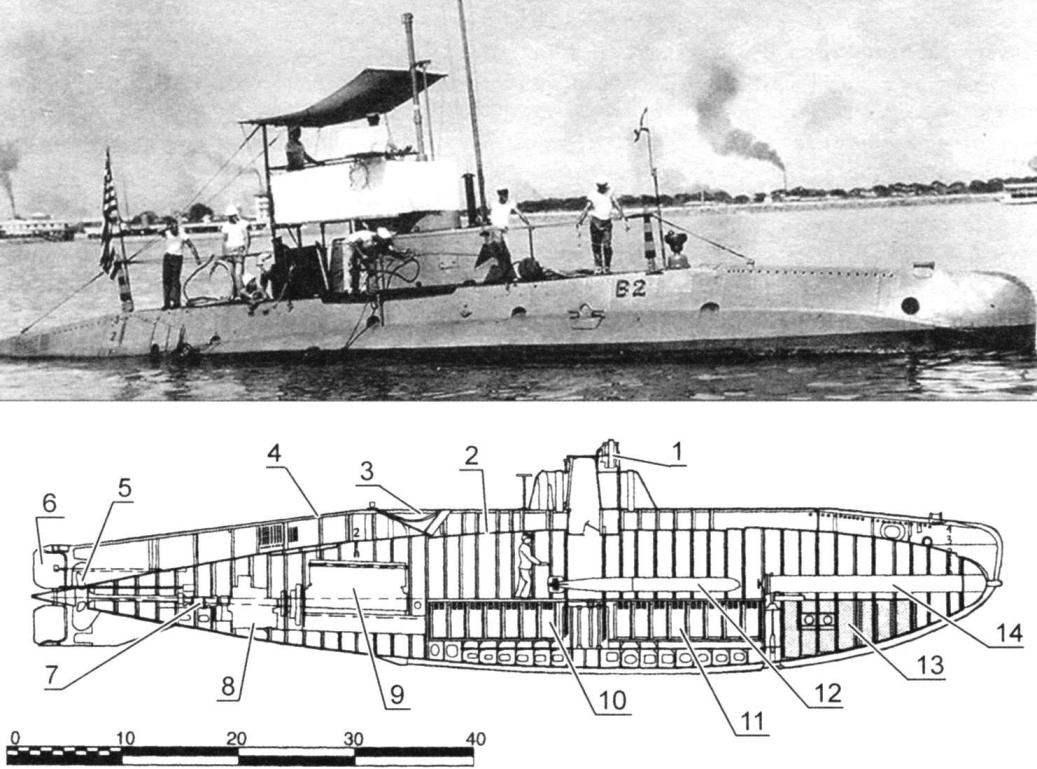 Подводная лодка типа «В» «Вайпер» (SS-10), США, 1907 г.