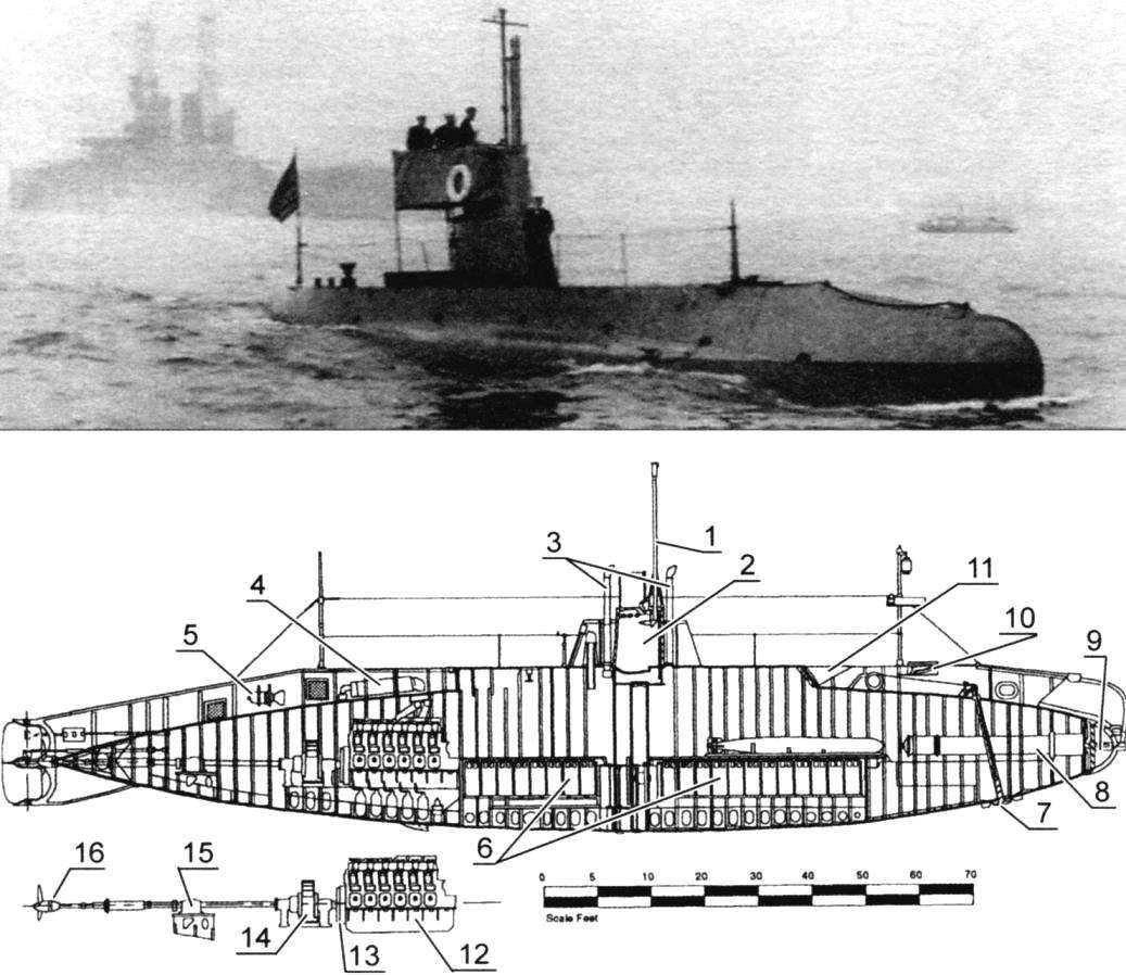 Подводная лодка типа «С» «Октопус» (SS-9), США, 1907 г.