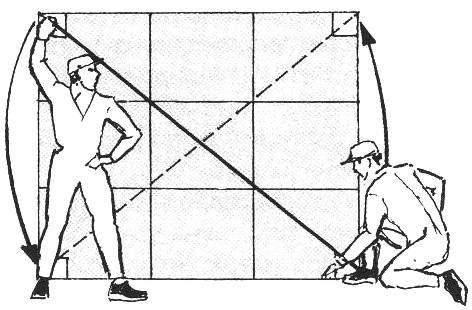 Рис. 4. Перед началом кладки кафеля размечается самый верхний и самый нижний ряд