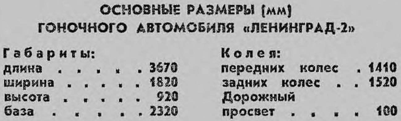 ОСНОВНЫЕ РАЗМЕРЫ (мм) ГОНОЧНОГО АВТОМОБИЛЯ «ЛЕНИНГРАД-2»